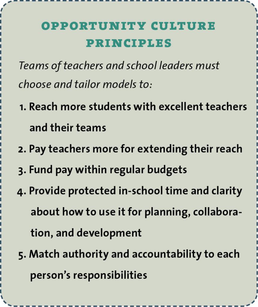 principles_grey